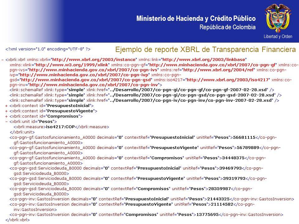 Ejemplo de reporte XBRL de Transparencia Financiera