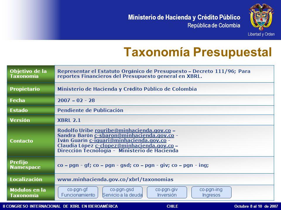 Taxonomía Presupuestal
