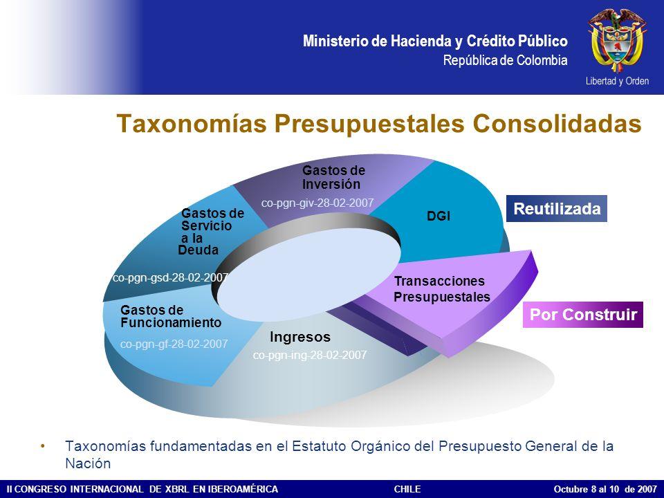 Taxonomías Presupuestales Consolidadas