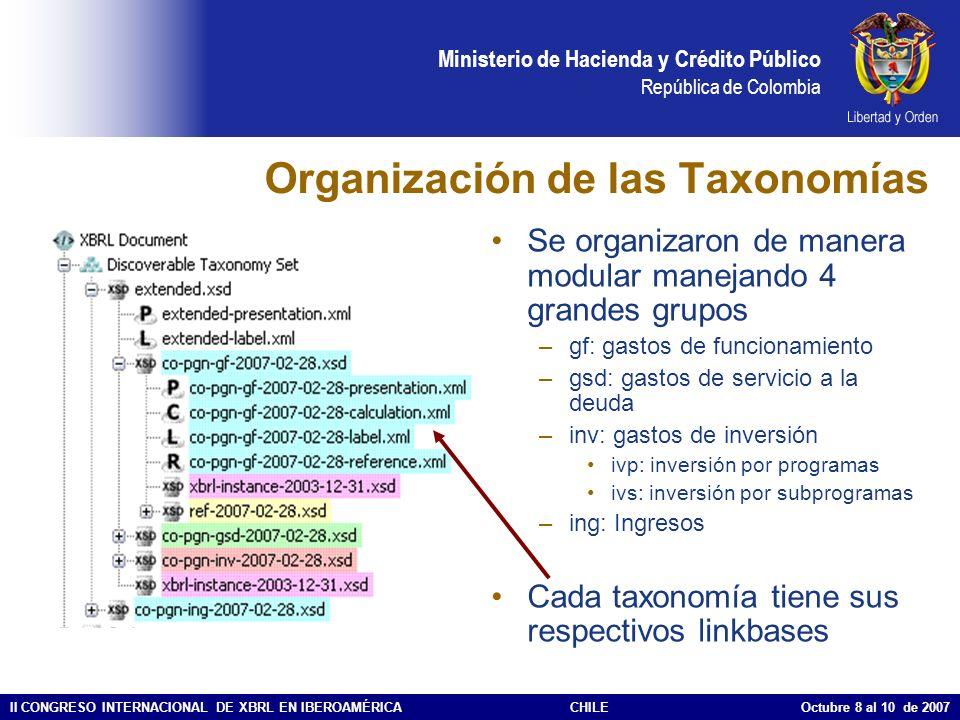 Organización de las Taxonomías