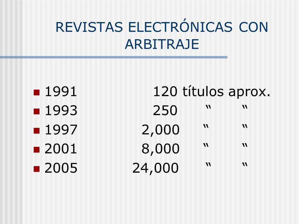 REVISTAS ELECTRÓNICAS CON ARBITRAJE