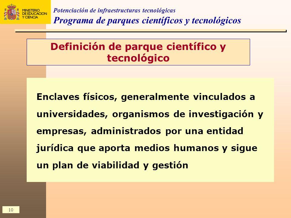 Definición de parque científico y tecnológico