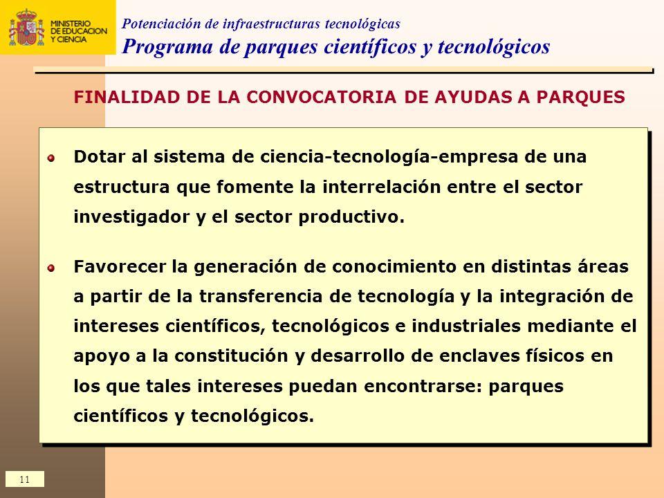 Programa de parques científicos y tecnológicos