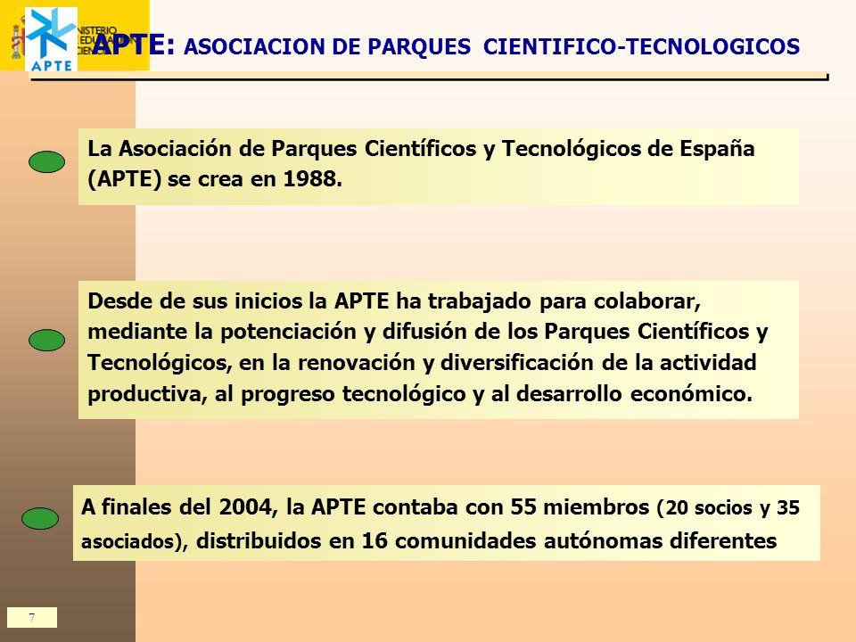 APTE: ASOCIACION DE PARQUES CIENTIFICO-TECNOLOGICOS