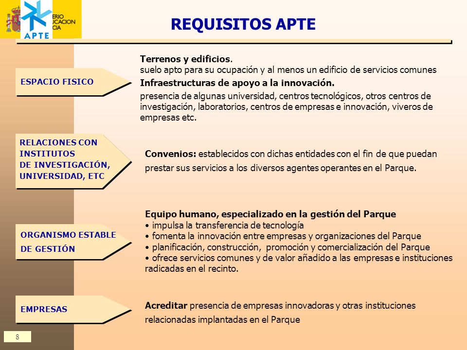 REQUISITOS APTE Terrenos y edificios.