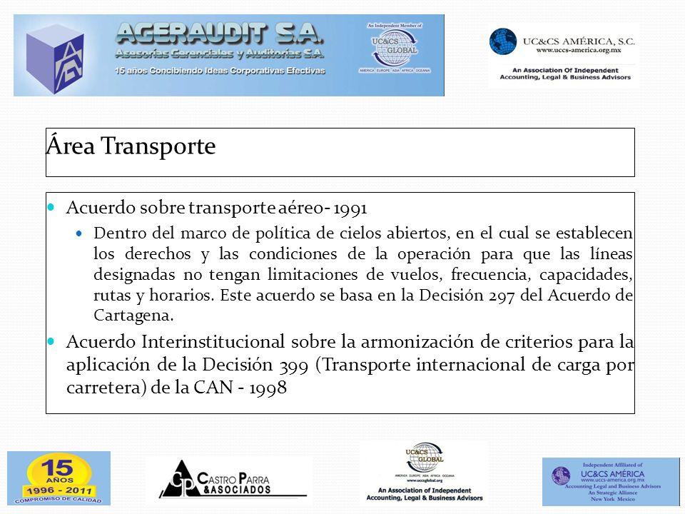 Área Transporte Acuerdo sobre transporte aéreo- 1991