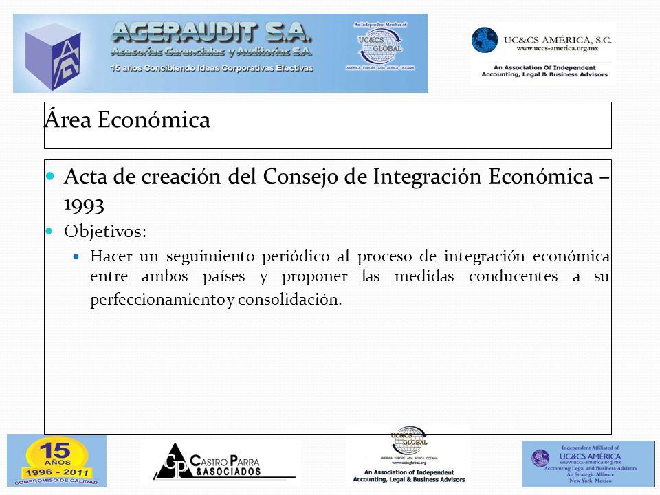 Área Económica Acta de creación del Consejo de Integración Económica – 1993. Objetivos: