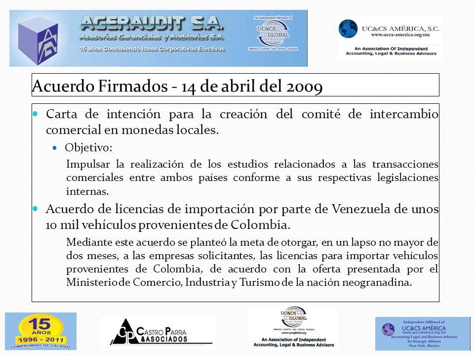 Acuerdo Firmados - 14 de abril del 2009