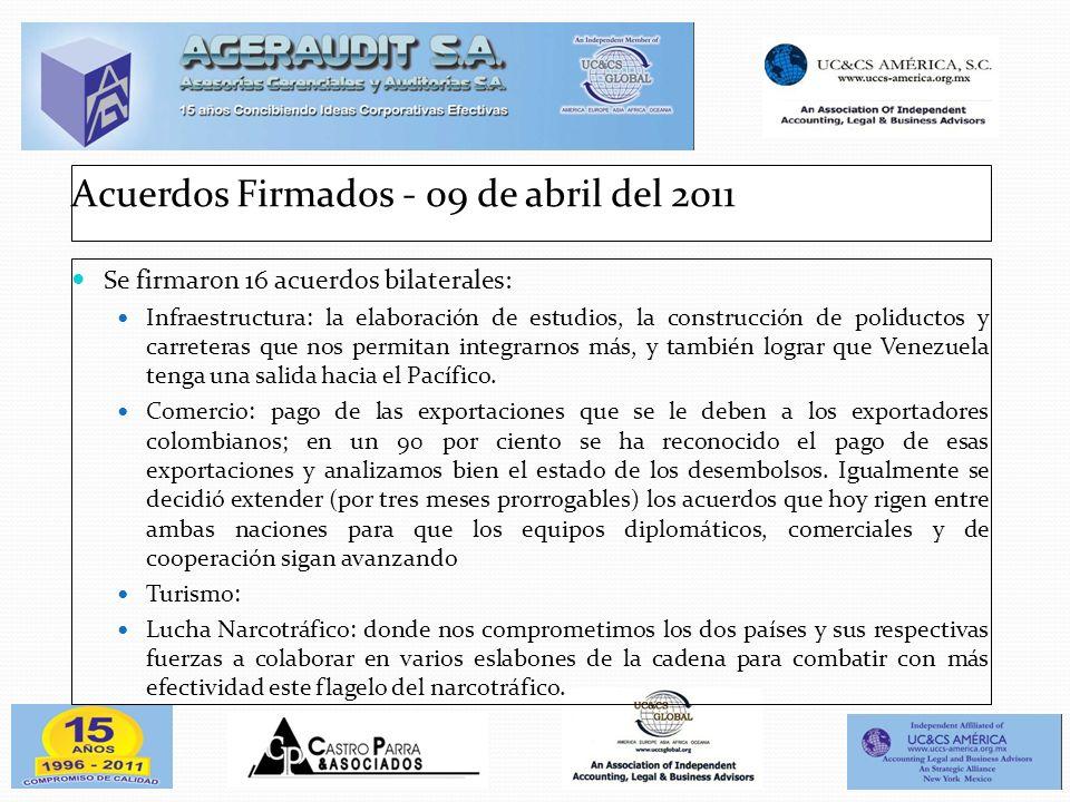 Acuerdos Firmados - 09 de abril del 2011