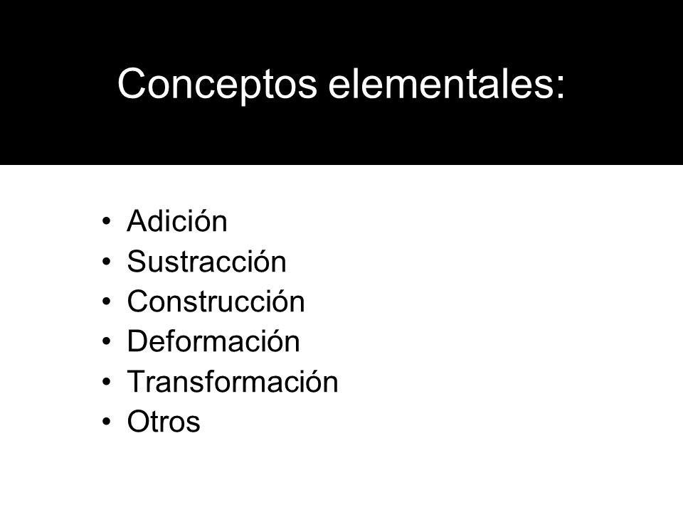 Conceptos elementales: