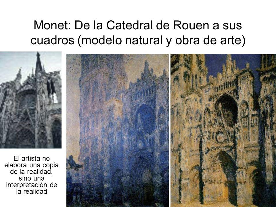Monet: De la Catedral de Rouen a sus cuadros (modelo natural y obra de arte)