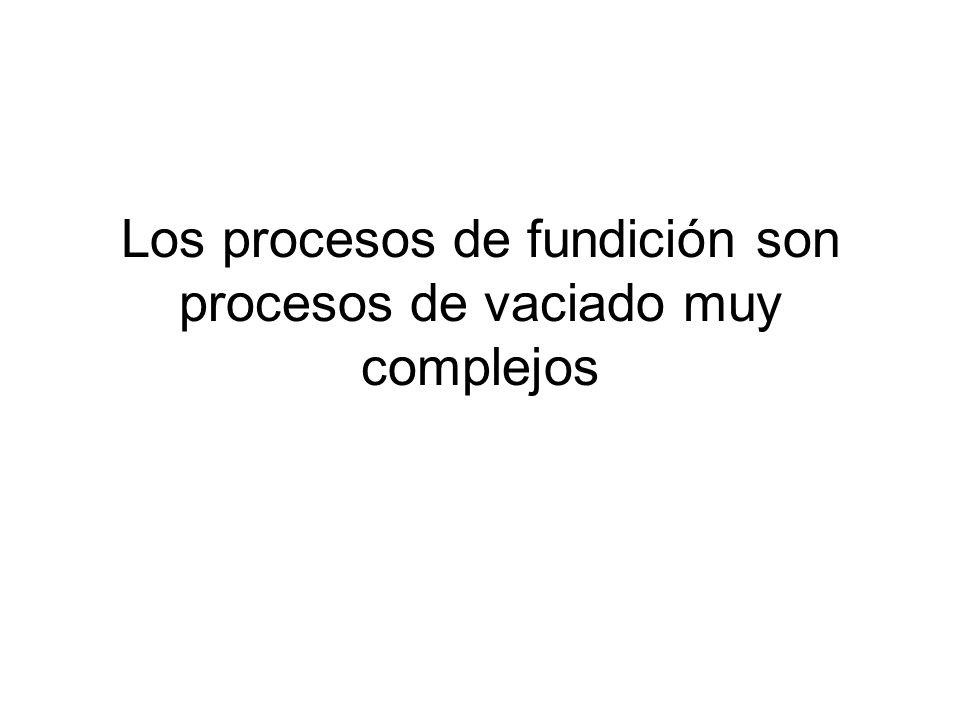 Los procesos de fundición son procesos de vaciado muy complejos