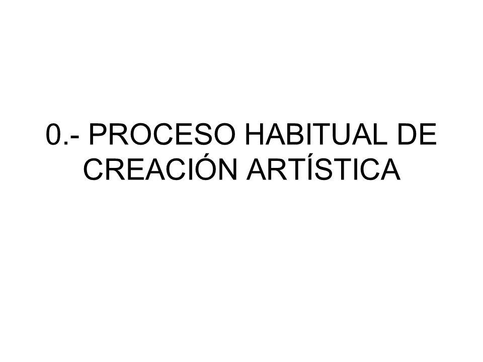 0.- PROCESO HABITUAL DE CREACIÓN ARTÍSTICA