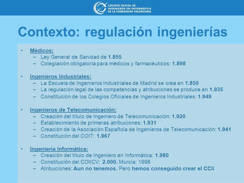 Contexto: regulación ingenierías