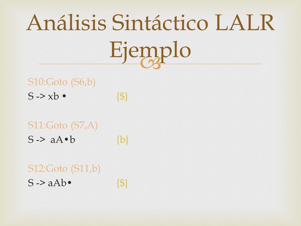 Análisis Sintáctico LALR Ejemplo