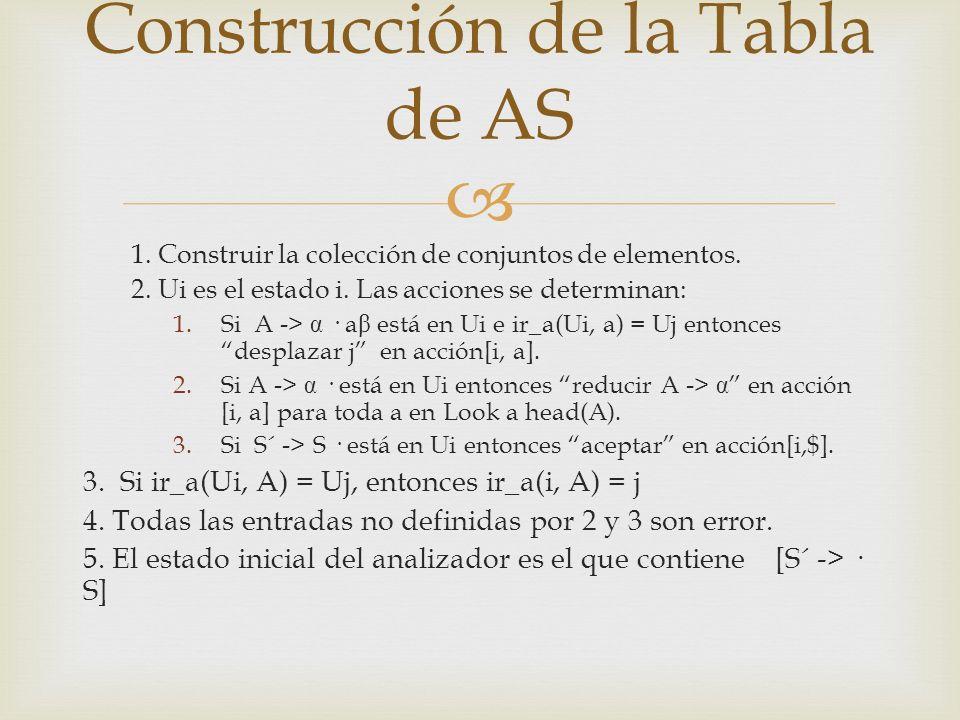 Construcción de la Tabla de AS