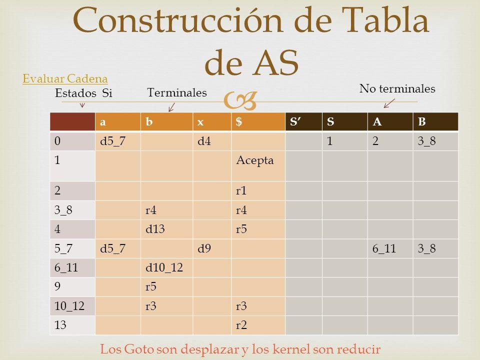 Construcción de Tabla de AS
