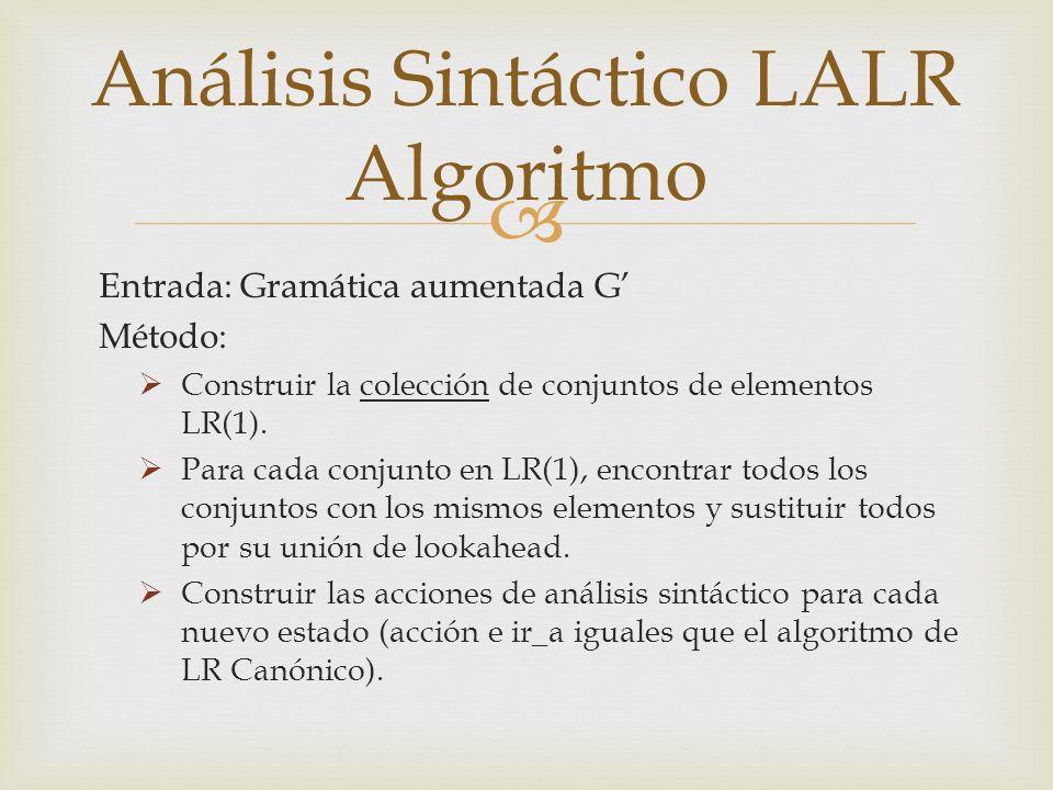 Análisis Sintáctico LALR Algoritmo