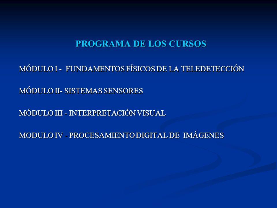PROGRAMA DE LOS CURSOS MÓDULO I - FUNDAMENTOS FÍSICOS DE LA TELEDETECCIÓN. MÓDULO II- SISTEMAS SENSORES.
