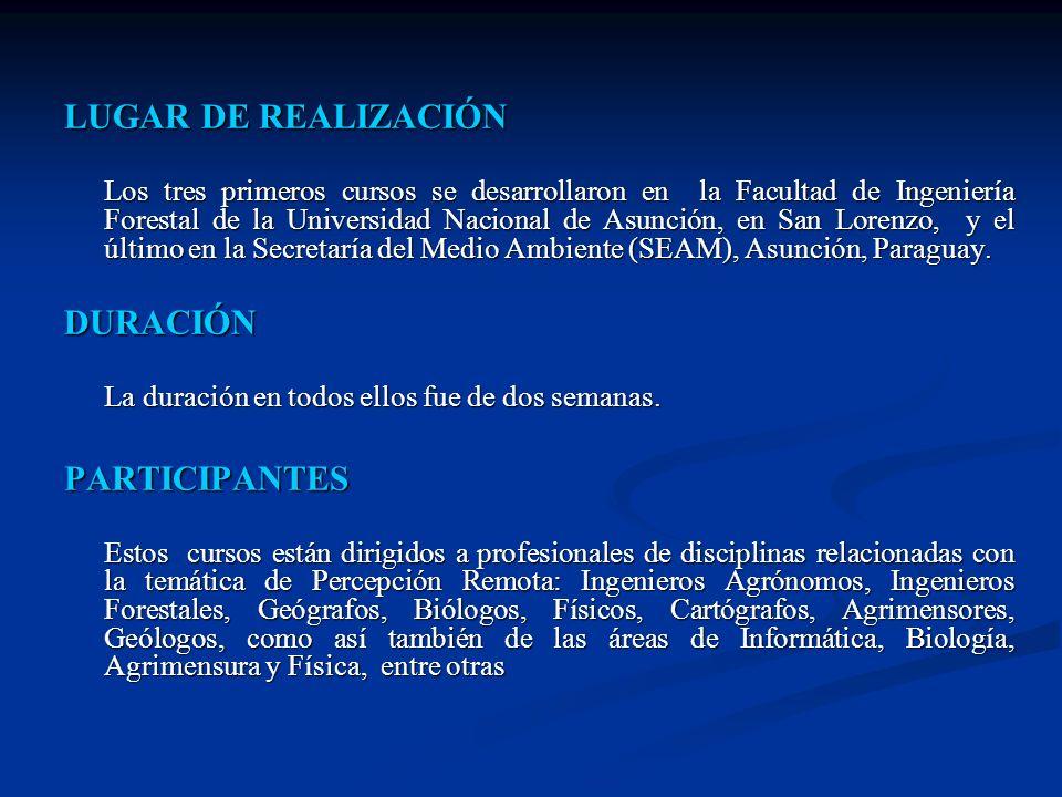 LUGAR DE REALIZACIÓN DURACIÓN PARTICIPANTES
