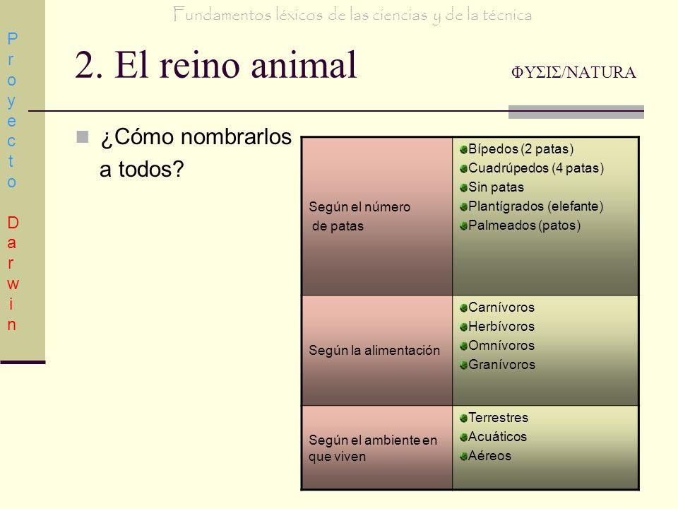 2. El reino animal ΦΥΣΙΣ/NATURA