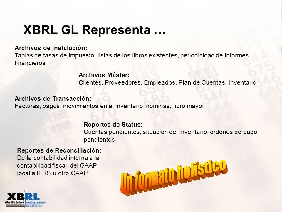 Un formato holístico XBRL GL Representa … Archivos de Instalación: