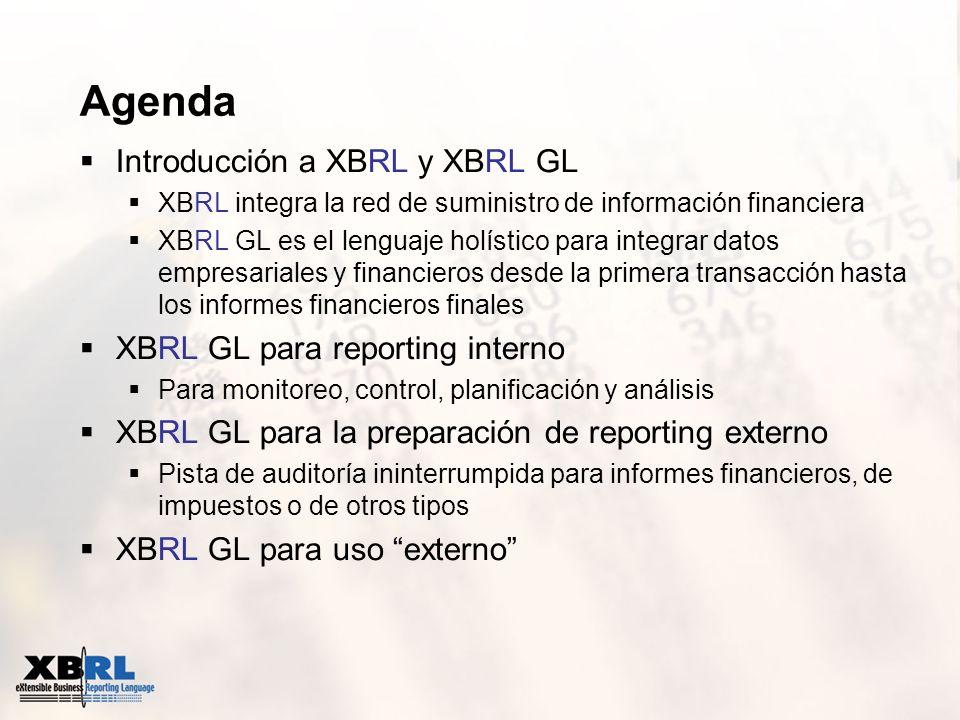 Agenda Introducción a XBRL y XBRL GL XBRL GL para reporting interno
