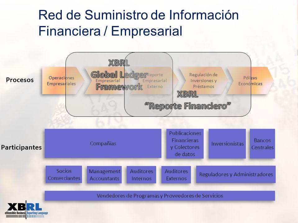 Red de Suministro de Información Financiera / Empresarial