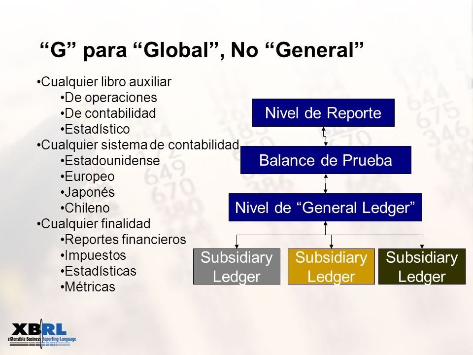 G para Global , No General