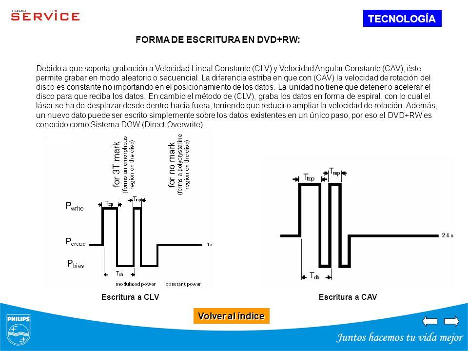 TECNOLOGÍA FORMA DE ESCRITURA EN DVD+RW: Volver al índice