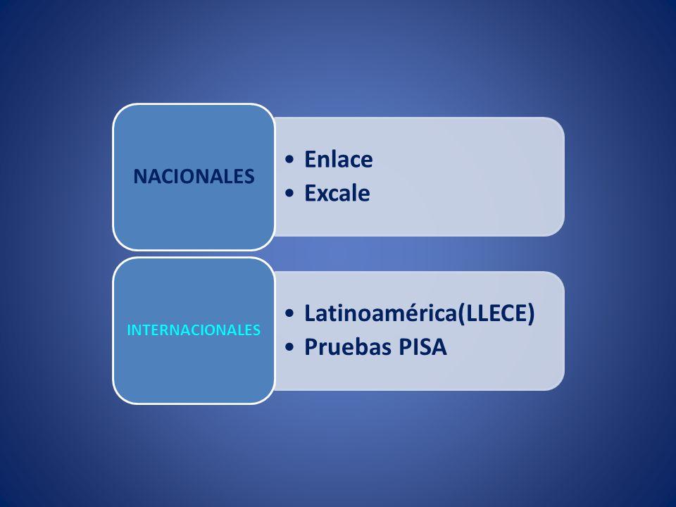 NACIONALES Enlace Excale INTERNACIONALES Latinoamérica(LLECE)
