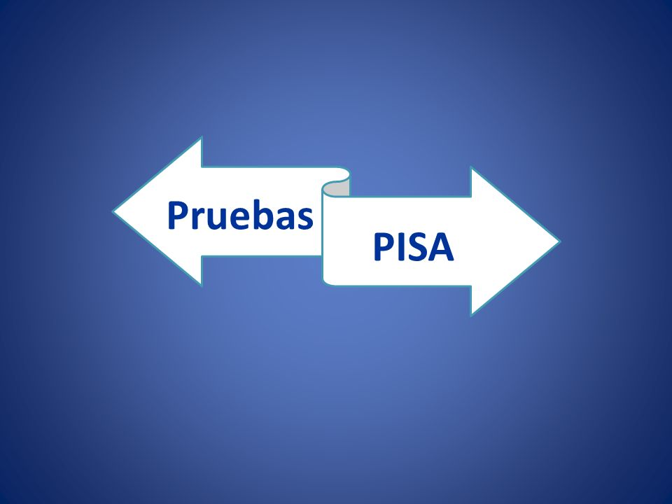Pruebas PISA