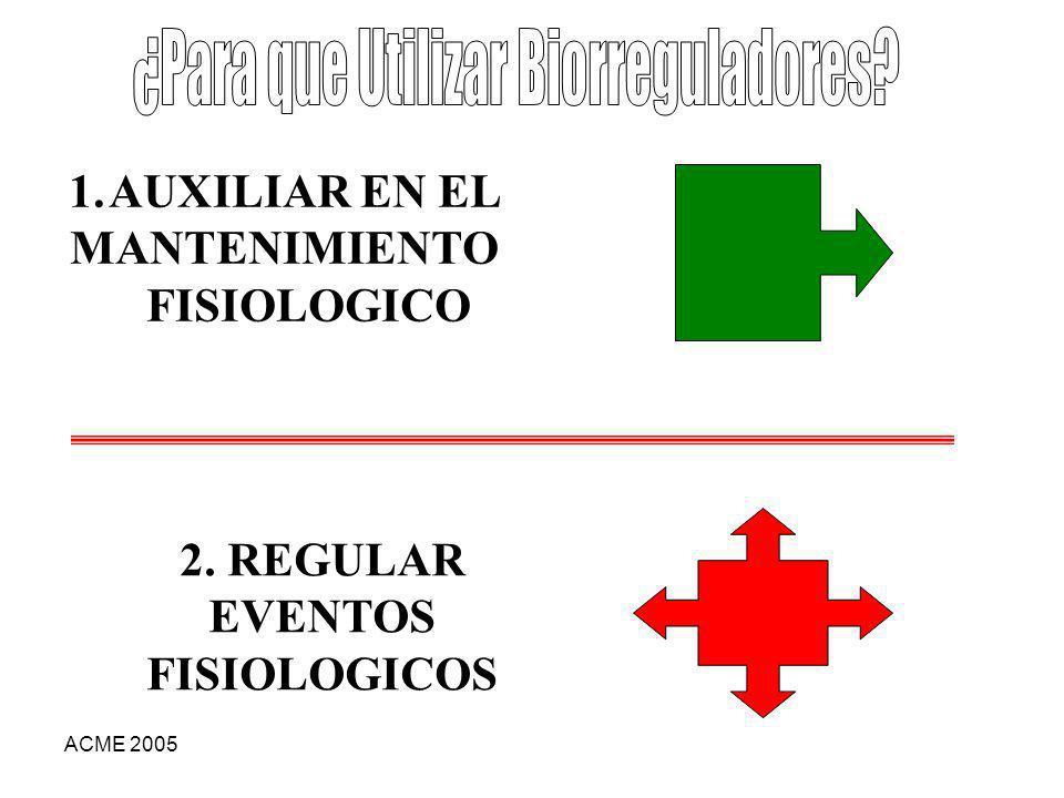 ¿Para que Utilizar Biorreguladores