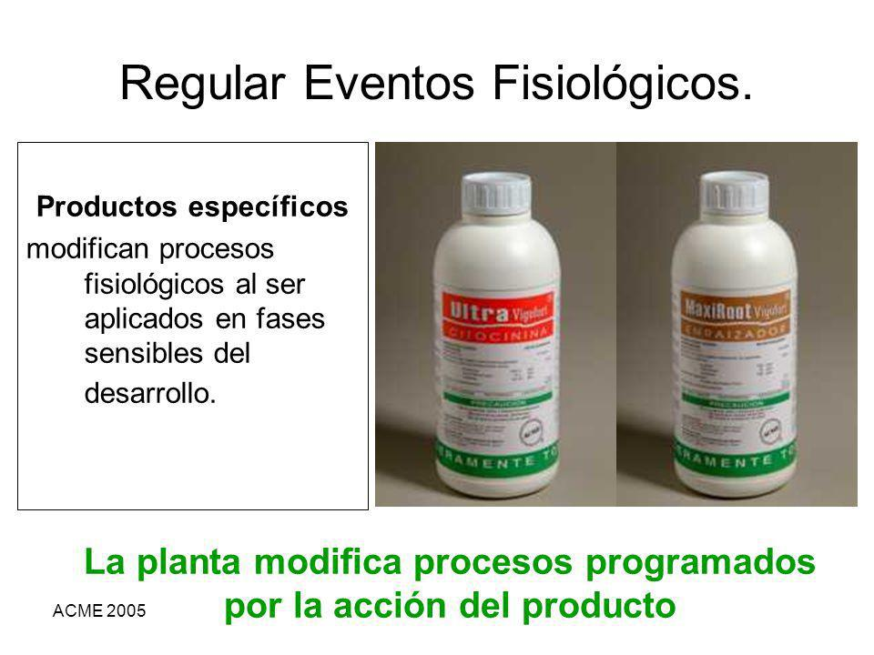Regular Eventos Fisiológicos.