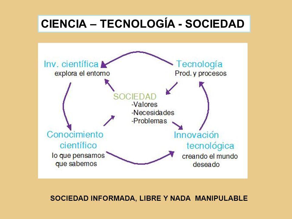 CIENCIA – TECNOLOGÍA - SOCIEDAD