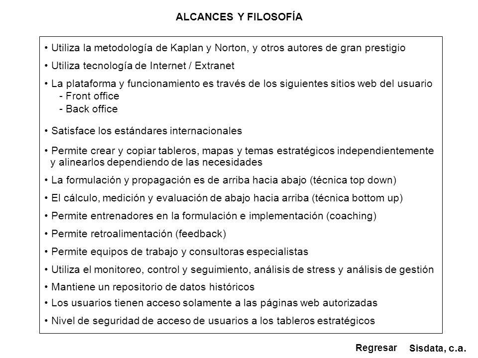 ALCANCES Y FILOSOFÍA Sisdata, c.a.