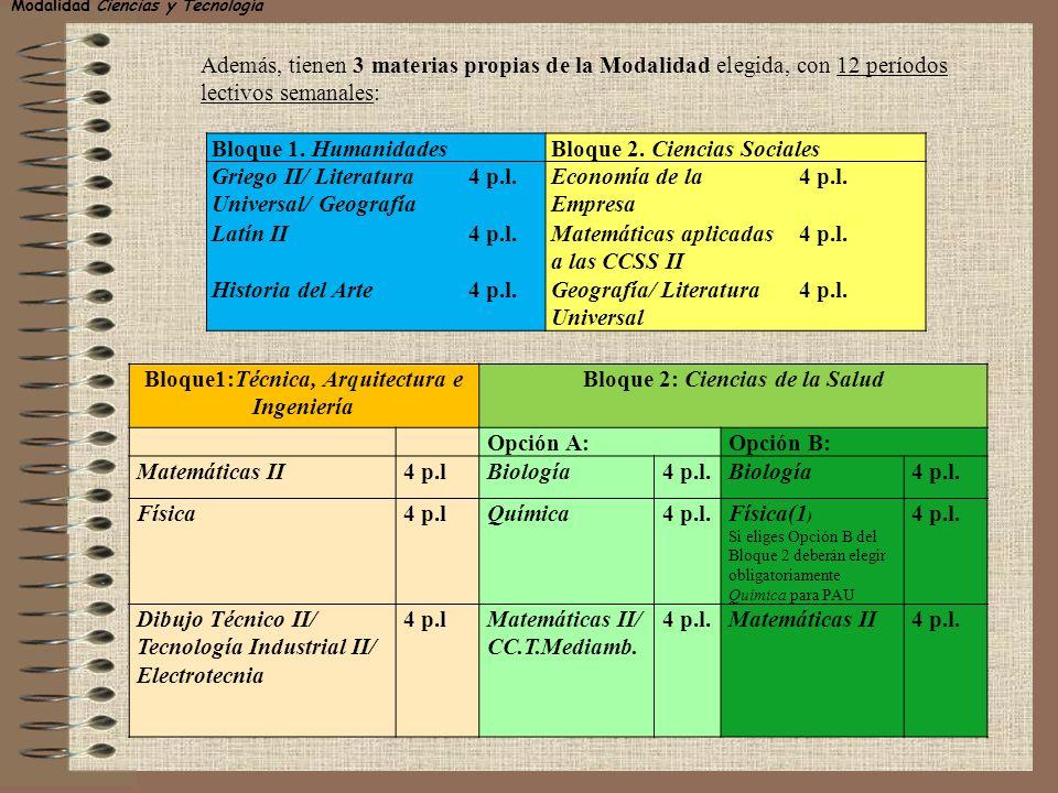 Bloque 2. Ciencias Sociales Griego II/ Literatura Universal/ Geografía