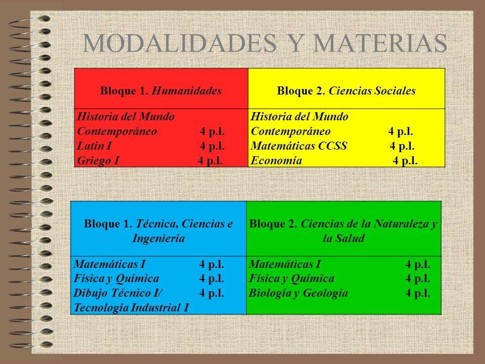MODALIDADES Y MATERIAS