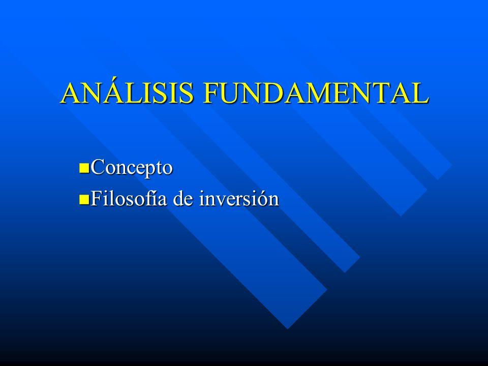 Concepto Filosofía de inversión