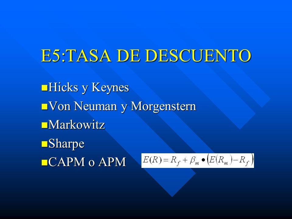 Hicks y Keynes Von Neuman y Morgenstern Markowitz Sharpe CAPM o APM