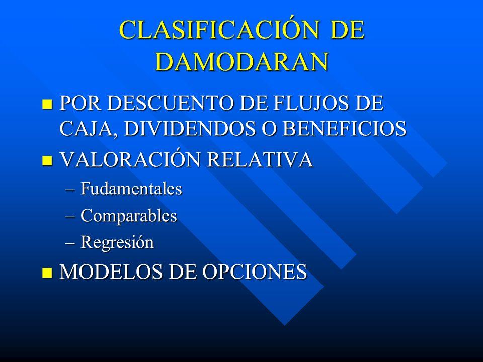 CLASIFICACIÓN DE DAMODARAN
