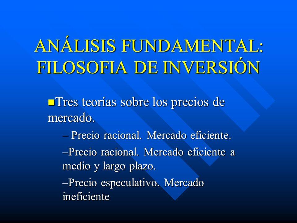 ANÁLISIS FUNDAMENTAL: FILOSOFIA DE INVERSIÓN