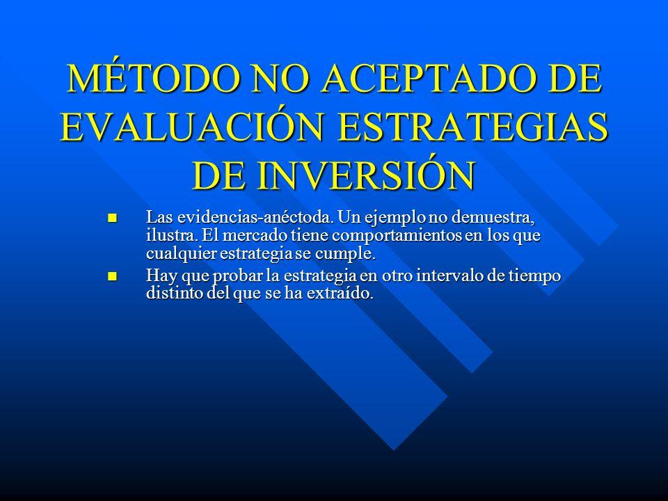 MÉTODO NO ACEPTADO DE EVALUACIÓN ESTRATEGIAS DE INVERSIÓN