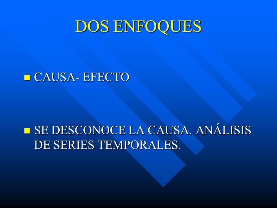 DOS ENFOQUES CAUSA- EFECTO