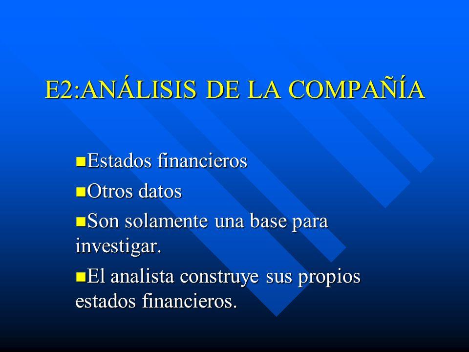 E2:ANÁLISIS DE LA COMPAÑÍA