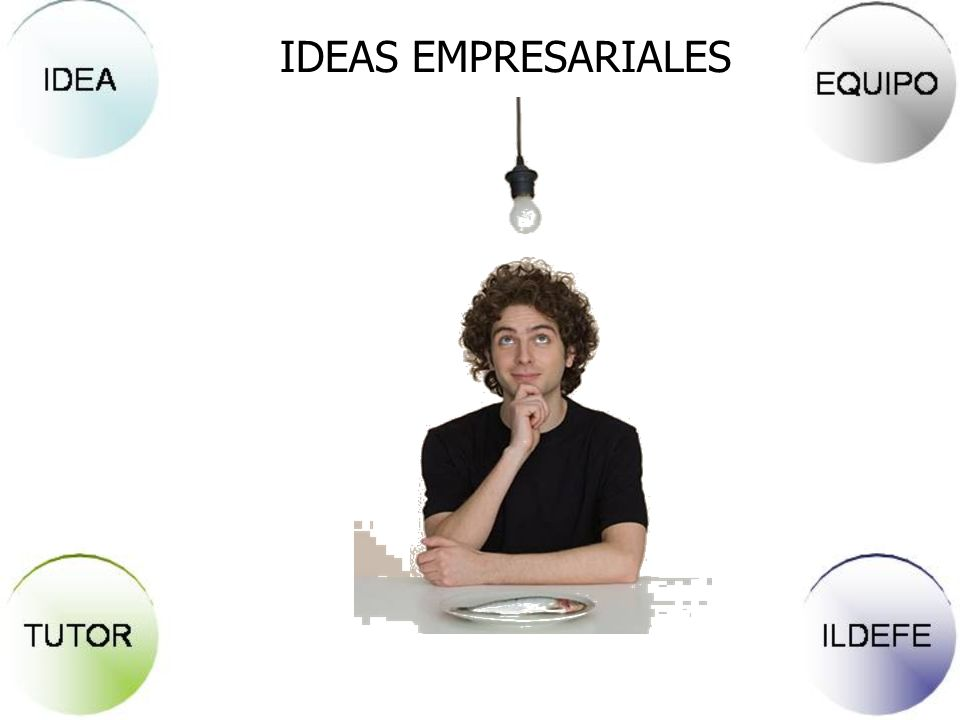 IDEAS EMPRESARIALES