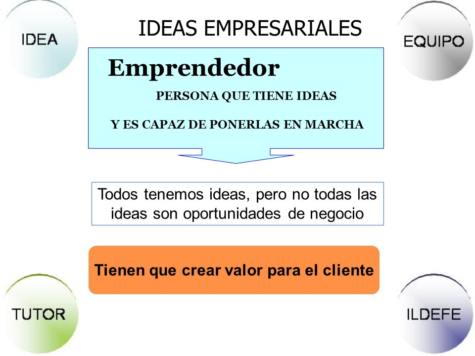 Emprendedor IDEAS EMPRESARIALES