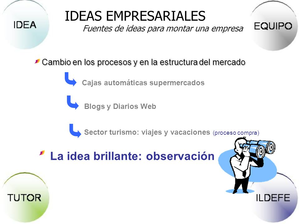 IDEAS EMPRESARIALES La idea brillante: observación