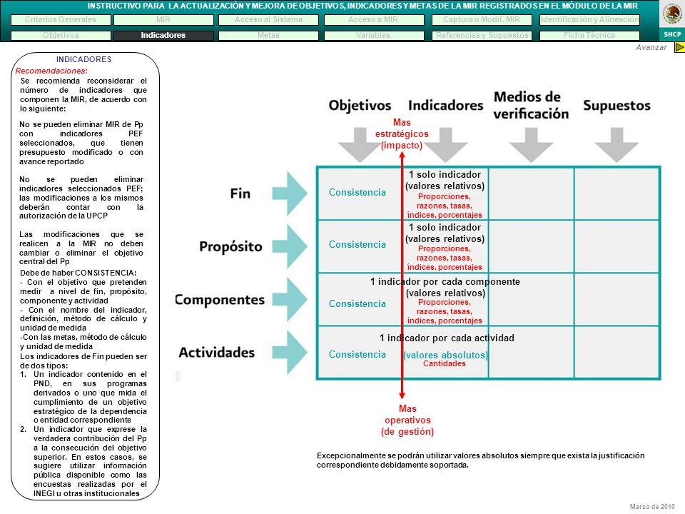 Mas estratégicos (impacto)