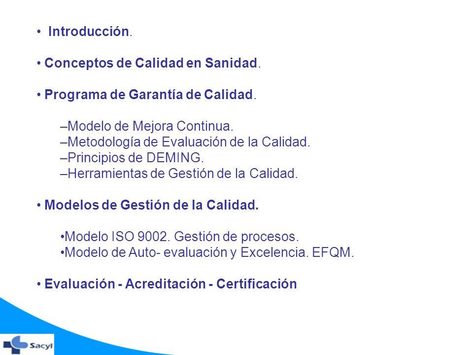 Introducción. Conceptos de Calidad en Sanidad. Programa de Garantía de Calidad. Modelo de Mejora Continua.